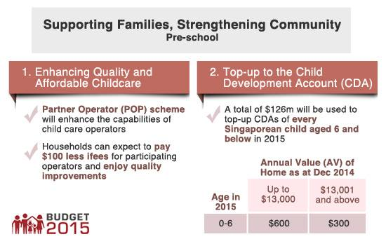 Support Families Strengthening Community Pre-school