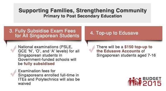 Support Families Strengthening Community Primary to Post Sec Education